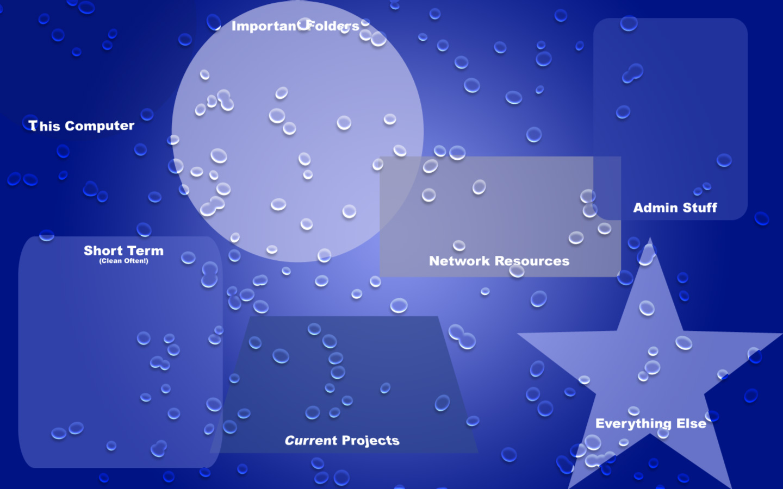 desktop backgrounds for increasing productivity